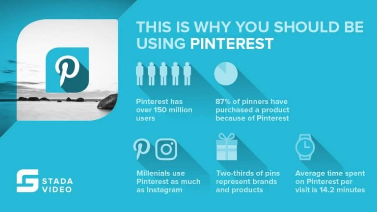 Why You Should Use Pinterest